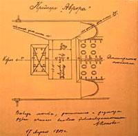 Эскиз радиорубки крейсера «Аврора» с собственноручной подписью А. С. Попова.