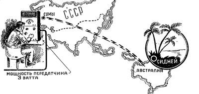 Вот так изобразил это QSO журнал «Радиофронт» в 1936 г.