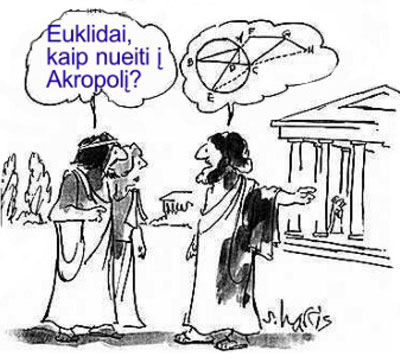 "Hei Euclid, what is the way to Acropolis? –""ABC-XYZ"""